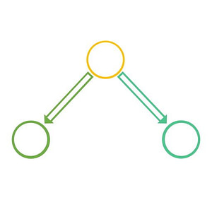 Graphical image of sharing
